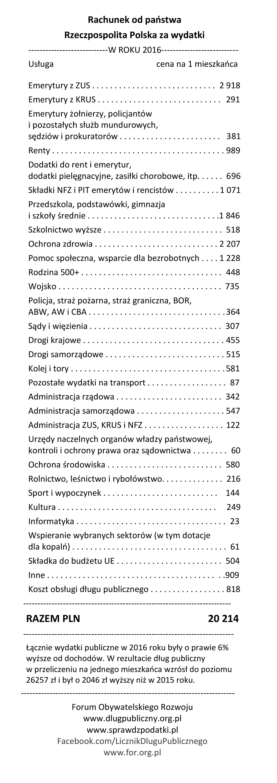 RachunekodPanstwa2016